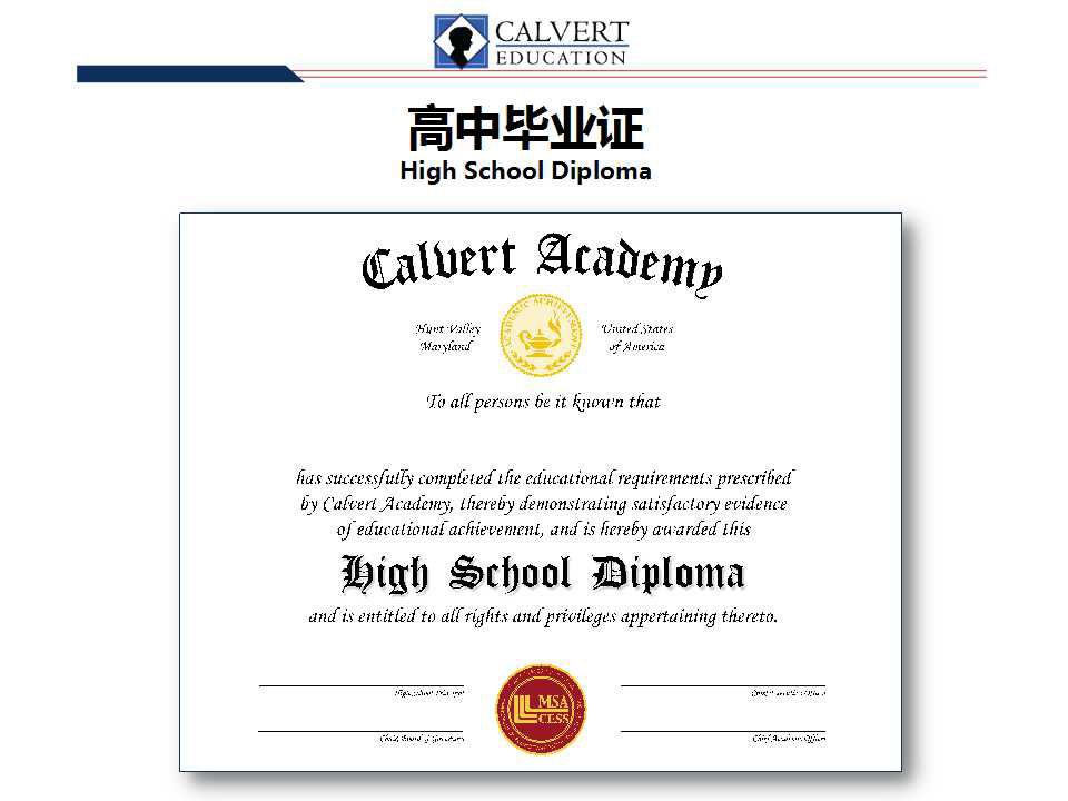 卡文特课程介绍(高中|中学)(图7)